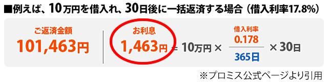 10万円借りた場合の利息